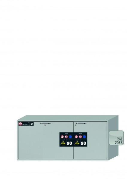 Typ 90 Sicherheitsunterbauschrank UB-S-90 Modell UB90.060.140.2S in lichtgrau RAL 7035 mit 2x Schubladenwanne STAWA-R (Edelstahl 1.4301)