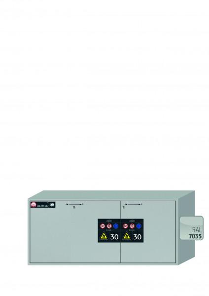 Typ 30 Sicherheitsunterbauschrank UB-S-30 Modell UB30.060.140.2S in lichtgrau RAL 7035 mit 2x Schubladenwanne STAWA-R (Edelstahl 1.4301)