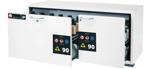 Typ 90 Sicherheitsunterbauschrank UB-S-90 Modell UB90.060.140.2S in laborweiss (ähnl. RAL 9016) mit 2x Schubladenwanne STAWA-R (Edelstahl 1.4301)